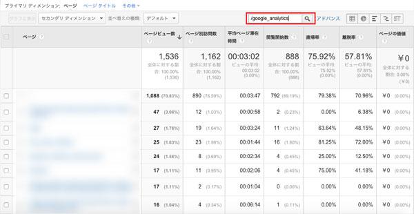 google_analytics_data_table-2