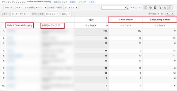 google_analytics_data_table-2_10