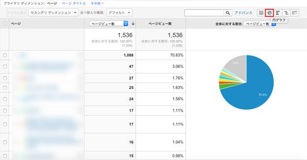 google_analytics_data_table-2_5