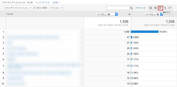 google_analytics_data_table-2_6