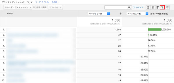 google_analytics_data_table-2_7