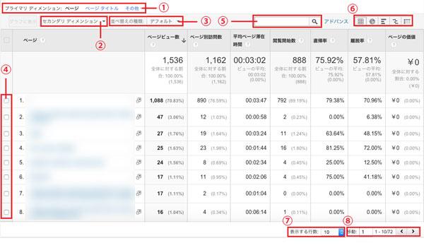 google_analytics_data_table