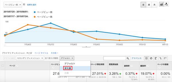 google_analytics_data_table_5