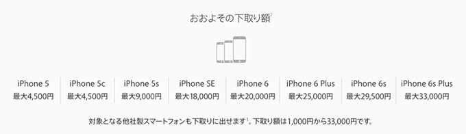 iphone_renew_6