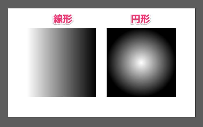 illustrator-gradation-panel-tool-5