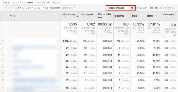 google_analytics_data_table-2