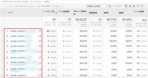 google_analytics_data_table-2_2
