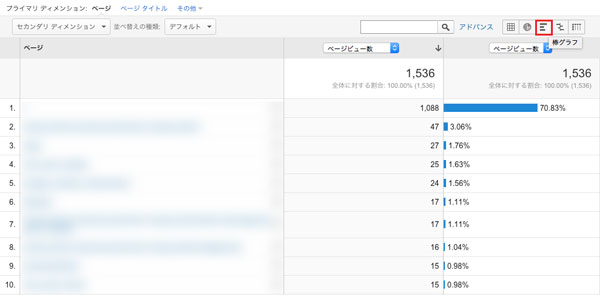 google_analytics_data_table-2_6
