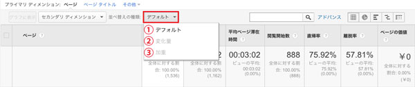google_analytics_data_table_3