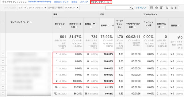 google_analytics_data_table_6