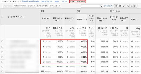 google_analytics_data_table_6
