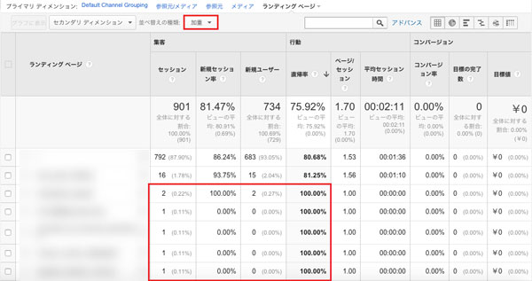 google_analytics_data_table_8
