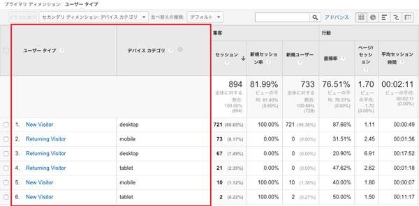 google_analytics_secondary_demensions_2