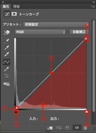 photoshop_adjustments_curves_basic