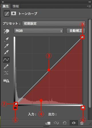 photoshop_adjustments_curves_basic