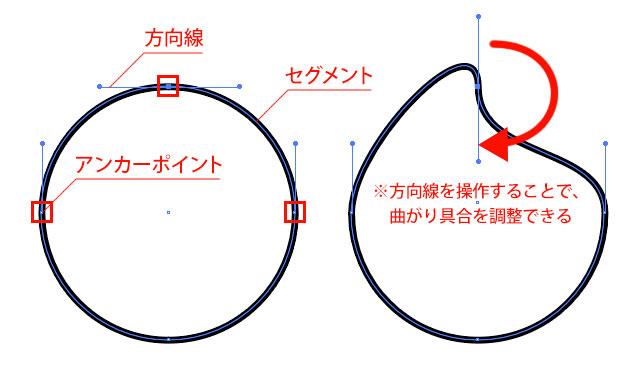 illustrator_trace_bezier_curve_2