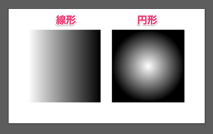 illustrator-gradation-panel-tool-5